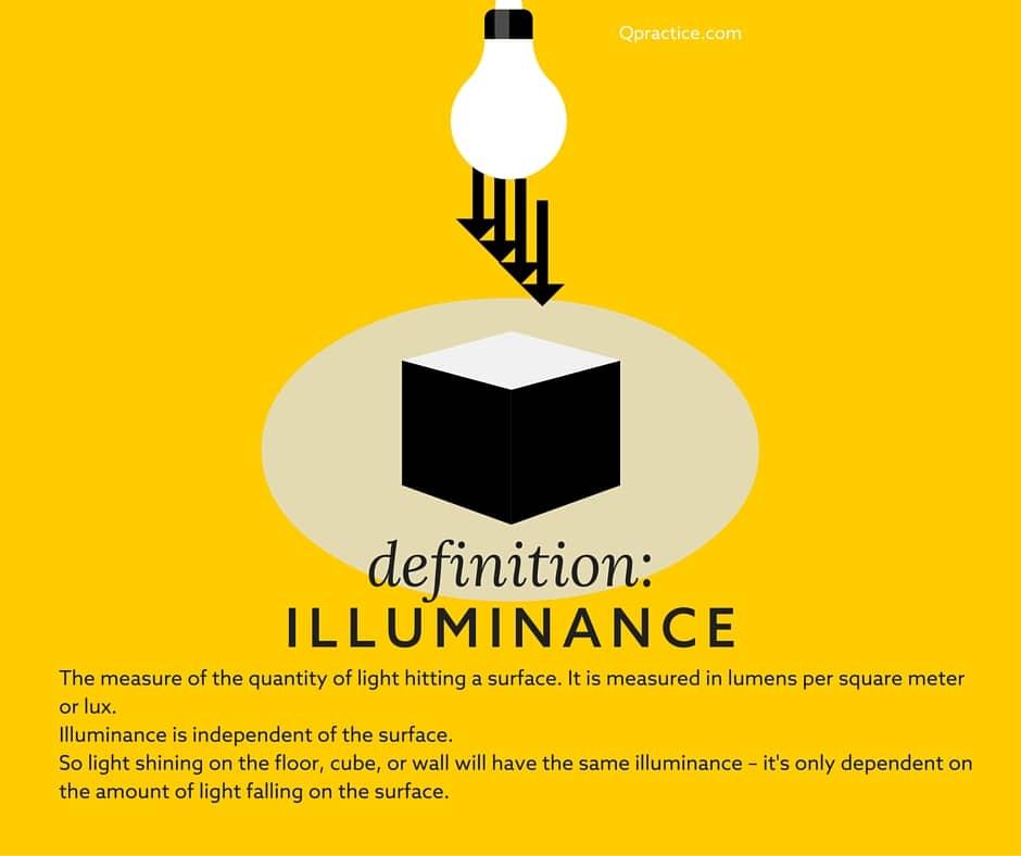 Illuminance Qpractice Ncidq Glossary